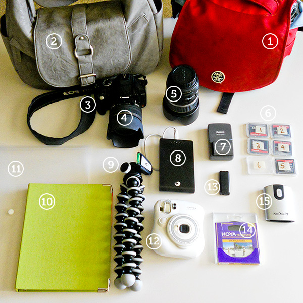 Travel items web